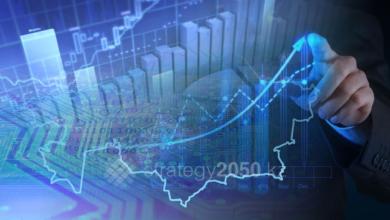 Photo of Қазақстан 2020 жылғы экономикалық еркіндік рейтингінде 39-орынды иеленді